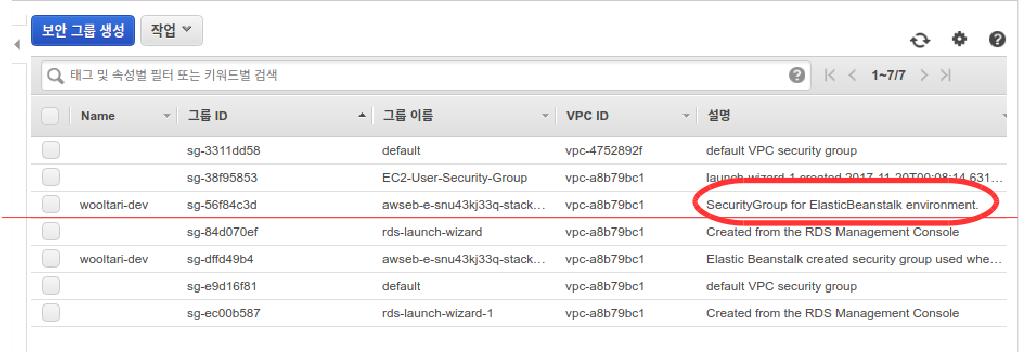 SecurityGroup for ElasticBeanstalk environment